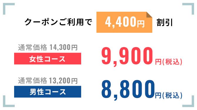 クーポンご利用で4,000円割引。通常価格13,000円女性コースを9,000円(税抜)。通常価格12,000円男性コースを9,000円(税抜)。