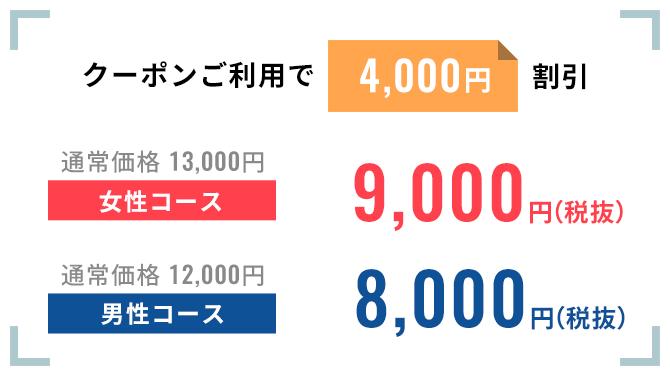 クーポンご利用で3,000円割引。通常価格13,000円女性コースを10,000円(税抜)通常価格12,000円。男性コース9,000円(税抜)