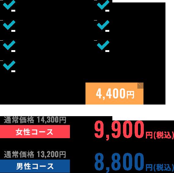 就活フルメイク・ヘアセット・レンタルスーツ・撮影・写真修正・WEB用データ・写真24枚+焼き増し24枚無料。クーポンご利用で4,000円割引。通常価格13,000円女性コースが9,000円(税抜)。通常価格12,000円男性コースが8,000円(税抜)